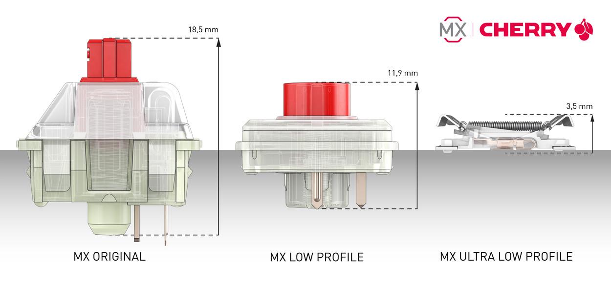 CHERRY MX-Schalter im Höhenvergleich